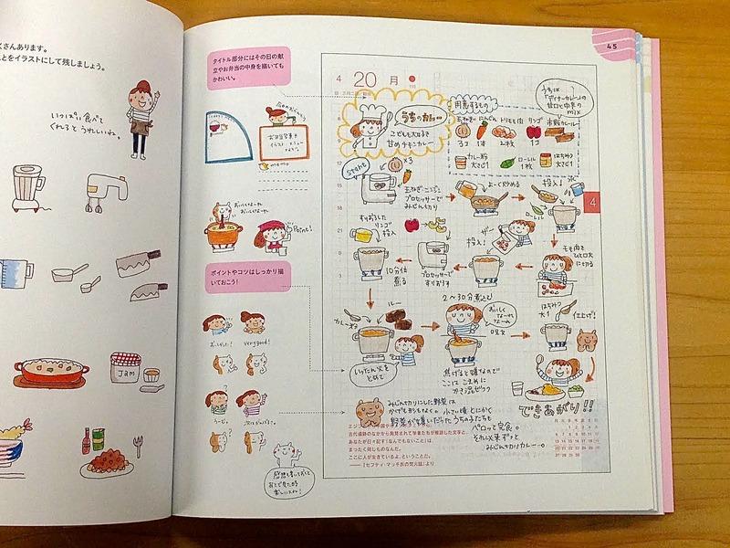 ほぼ日手帳16ニュース ほぼ日手帳 16