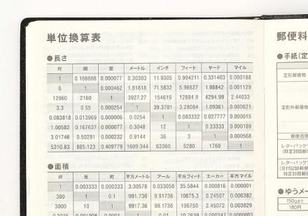 週間手帳のWEEKS - 全ページ解説 - ほぼ日手帳 2015