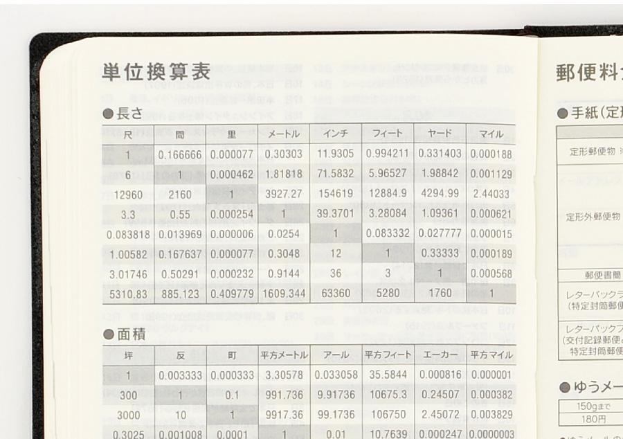 単位換算表 : 単位換算 長さ : すべての講義