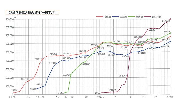 https://www.1101.com/tokyo_subway/common/images/talk/t06/03.jpg